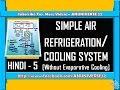 [हिन्दी ] SIMPLE AIR REFRIGERATION SYSTEM - AIR REFRIGERATION SYSTEM 5 - ANUNIVERSE 22