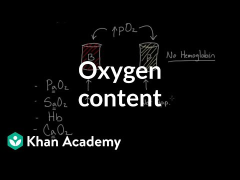 Oxygen content (video) | Khan Academy