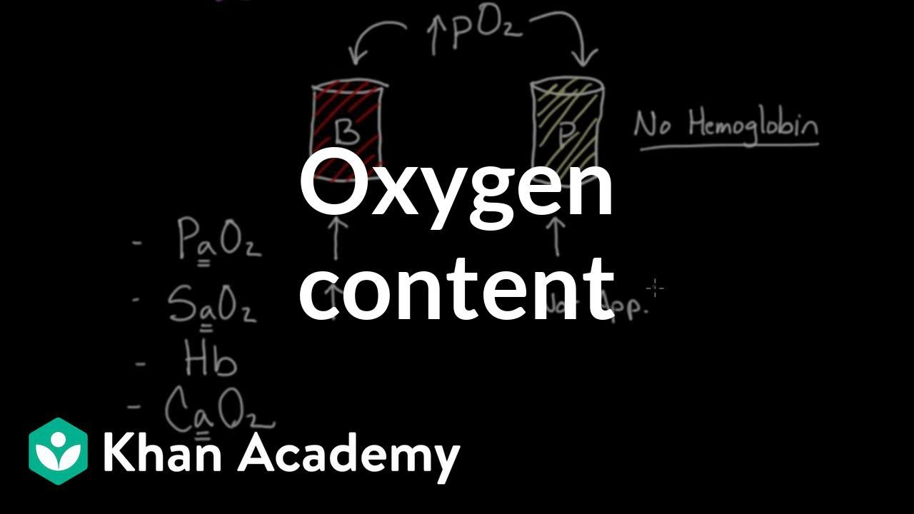 How Do You Spell Oxygen >> Oxygen Content Video Khan Academy