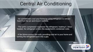 How Does HVAC Equipment Work?