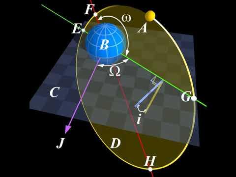 rocket-equation-|-wikipedia-audio-article