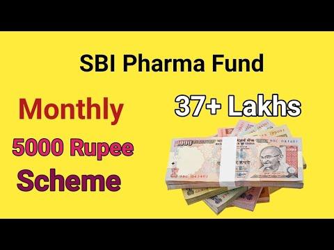 Sbi Pharma fund | Pharma Fund Sip Account 5000 Rupee Scheme