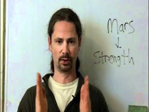 Learn Free Vedic Astrology Online - Mars