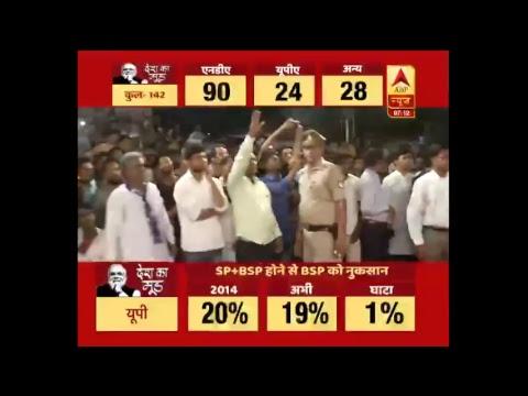#देशकामूड: मोदी सरकार पर सबसे बड़ा सर्वे LIVE