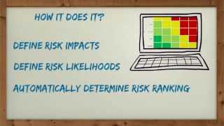 Risk Management - Probability and Impact Matrix