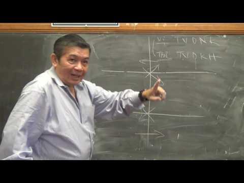 Bài Học Châm Cứu Và Mạch Lý - Bài 265d
