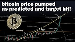 Bitcoin price pumped as predicted and target hit! Expect further upside, BTC TA & price targets