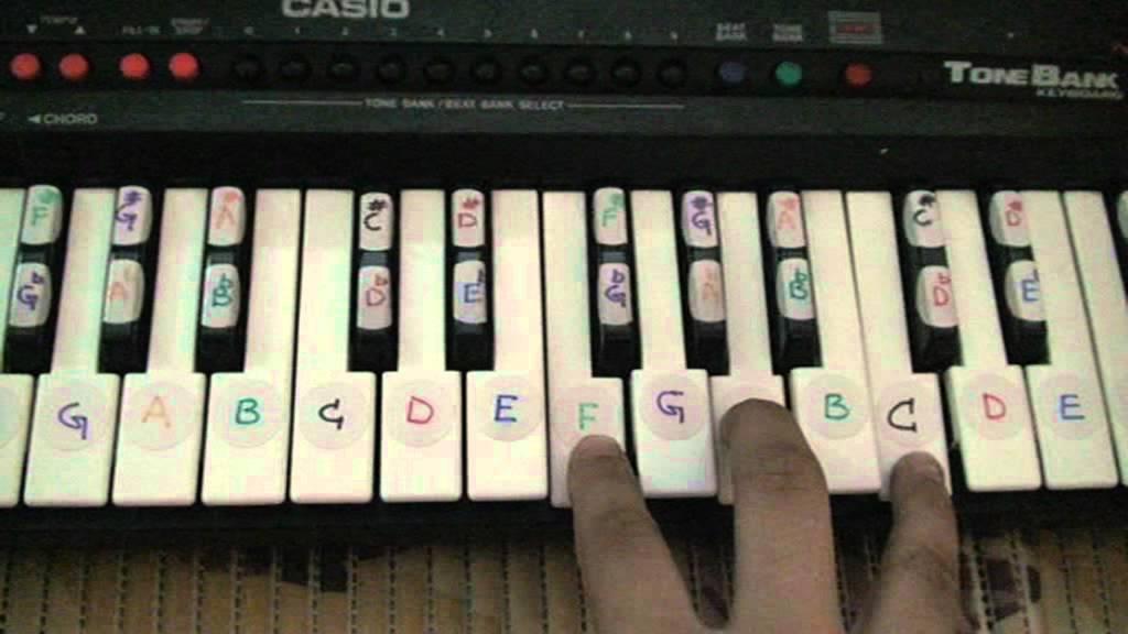 how to play kal ho na ho on keyboard Chords - Chordify