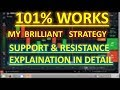 Support and Resistance Indicator REAL IQ Option Tradings ...