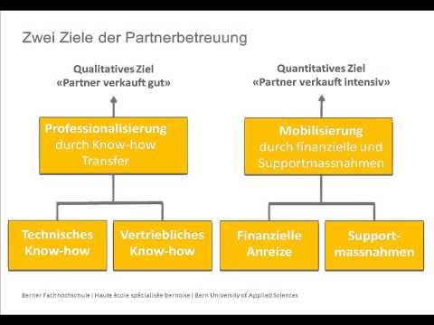 Webinar Internationales Marketing ist Partnermanagement