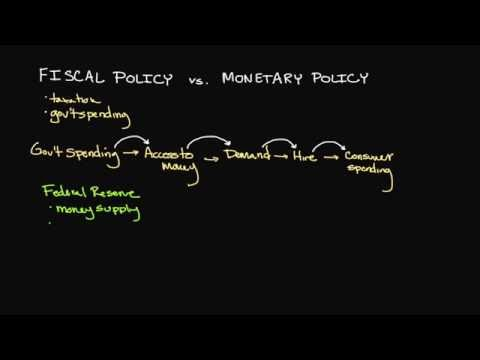 Fiscal Policy vs. Monetary Policy