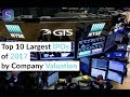 Top 10 Largest IPOs of 2017 by Company Valuation