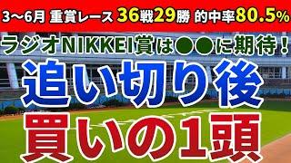 ラジオNIKKEI賞2020 は●●に期待!【追い切り後 ⇒ 買いの1頭】公開!