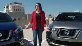 Nissan Kicks Interior and Exterior Overview