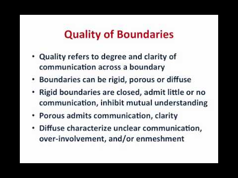 communication across boundaries Home » library » 10 way to build and preserve better boundaries usually, this is the case if people are similar in their communication styles, views.