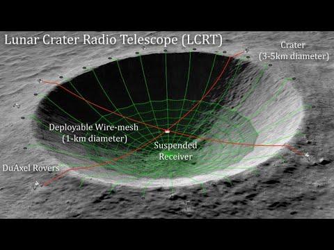 El Plan de la NASA Para Poner un GRAN Telescopio en la Luna