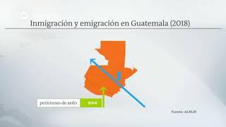 Guatemala: