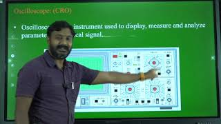 I PUC | ELECTRONICS |  MEASURING INSTRUMENTS - 03