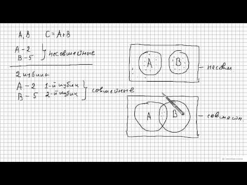 Совместные и несовместные события, вычисление вероятности суммы двух событий