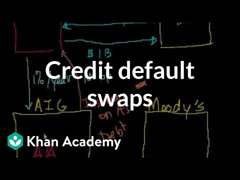 Credit default swaps | Finance & Capital Markets | Khan Academy