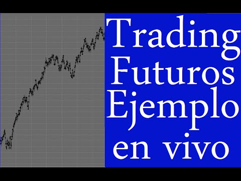 Como El En Futurospt5La Bolsa Operar Mercado De WE2HeD9IY