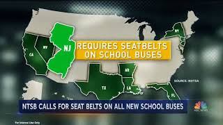NBC Nightly News: Seat belts on school buses