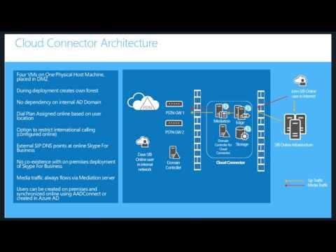 Skype Academy: Cloud Connector Edition