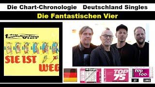 Die Fantastischen Vier - Chart-Chronologie Singles