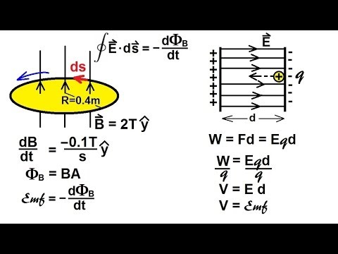 Electricity additionally Showthread also Watch also Diagram Of Ocean Waves additionally Chapter16section2. on induction physics