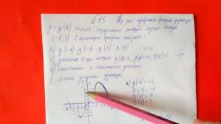 15 Алгебра 9 класс На рисунке изображен график функции область определения которой