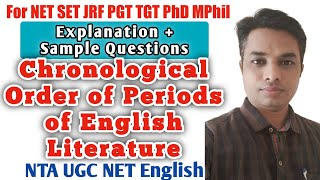 Chronological Order of Periods of English Literature With Explanation & MCQs | Complete Details