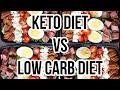KETO DIET VS LOW CARB DIET | CUAL DIETA ES MEJOR PARA MI? | Manu Echeverri