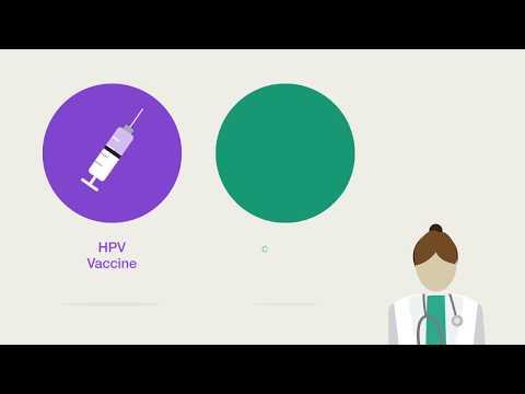 The renewed National Cervical Screening Program