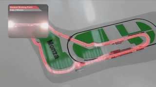 F1 Italia - The hardest braking point on the Monza