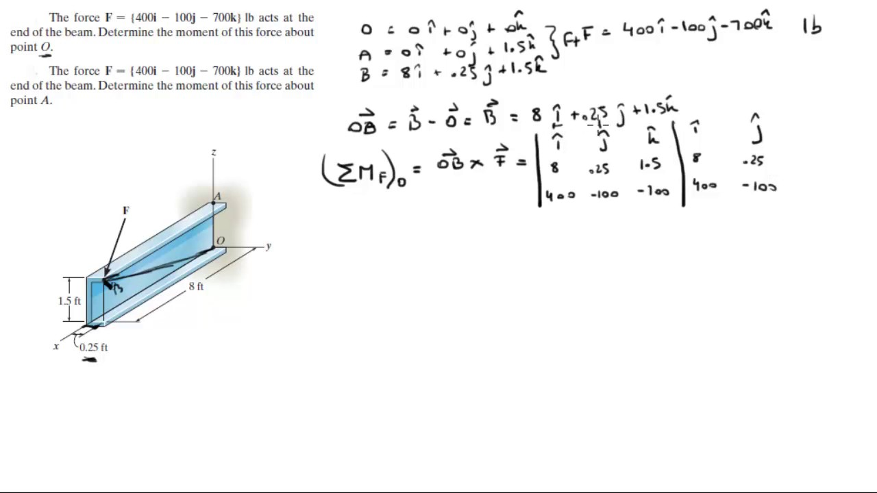 Determine The Moment Of This Force About Point O And A