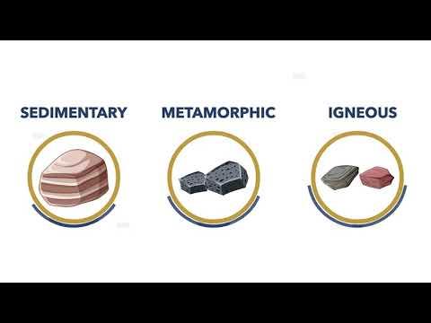 Mining 101: Geology Matters
