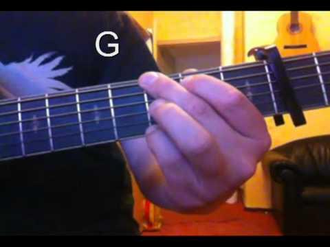 Jupiter Jones - Still Guitar Cover - How to Play