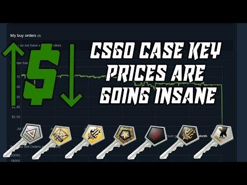 buy cs go case keys