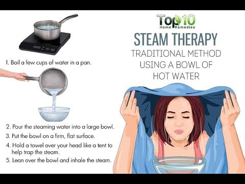 Discussin' (& DOin') Steam Inhalation therapy + Smoke therapy comparison