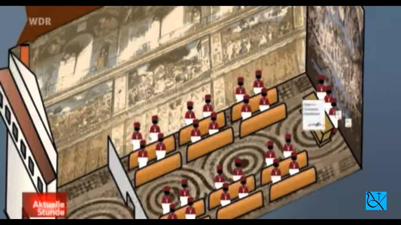 Wie Wird Der Papst Gewählt