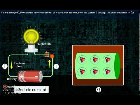 CBSE CLASS 10 SCIENCE ELECTRICITY