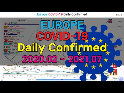 Europe COVID-19 Daily Confirmed Cases (20.02.01~21.07.22)