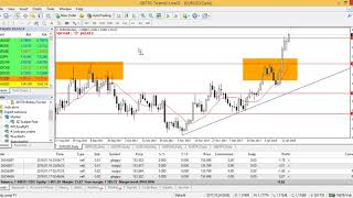 Analisa harian major pair Forex Edu support resistance h4 17 january 2018