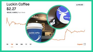I Still Wouldn't Buy Luckin Coffee Stock - Robinhood Investing