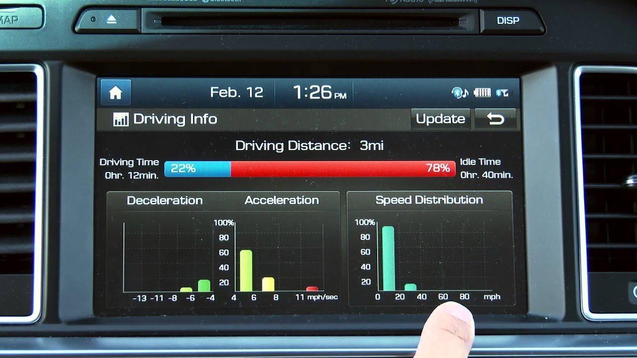 2015 Hyundai Sonata Blue Link Infotainment Review In 4k Youtube