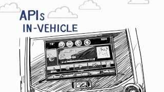 General Motors API Overview