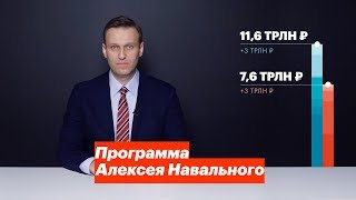 Программа Алексея Навального