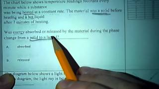 Absorbed 2 8th Grade Intermediate Level Science Test Questions on the Term Absorbed