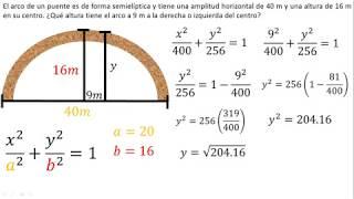 Ecuación de una elipse | Problema 2