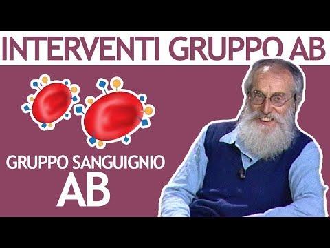 dott.-mozzi:-interventi-del-gruppo-sanguigno-ab